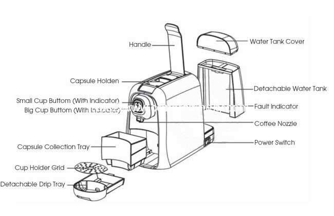 Italian-Coffee-Capsule-Making-Machine