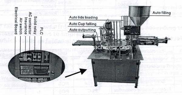 Rotary-Type-Coffee-Capsule-Filling-Sealing-Machine-K-Cup Capsule-Nespresso-Capsule