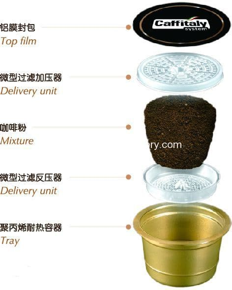 Caffitaly Coffee Capsule System
