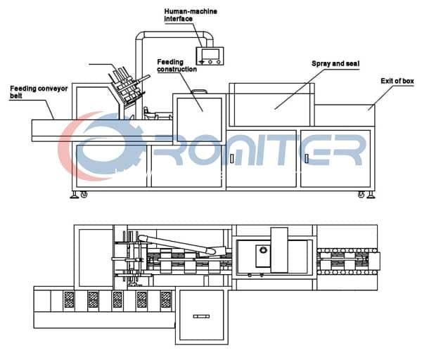 Structure-Drawing-of-Coffee-Powder-Stick-Bag-Box-Packing-Machine
