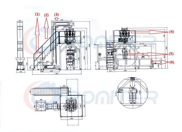 Automatic-Granule-Scaling-Filling-Thermoforming-Packing-Machine-System-Drawing