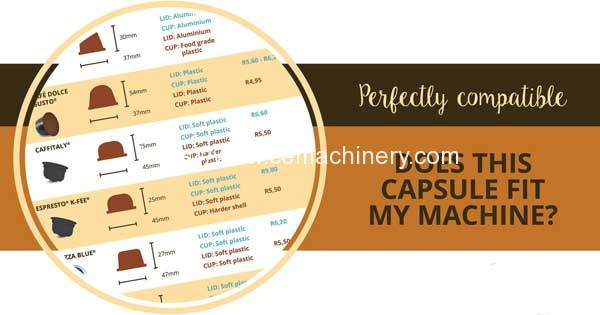 How to Choose Capsules for Your Coffee Machine?